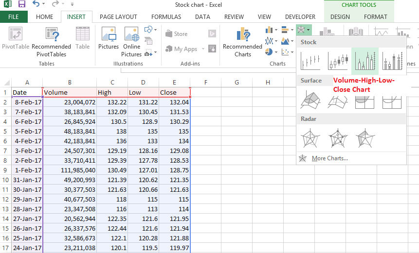 stock chart in excel 7