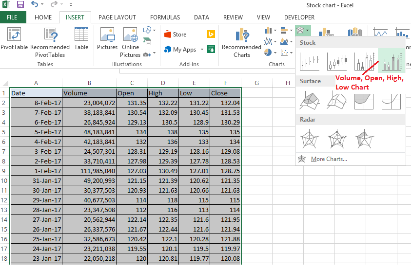stock chart in excel 9