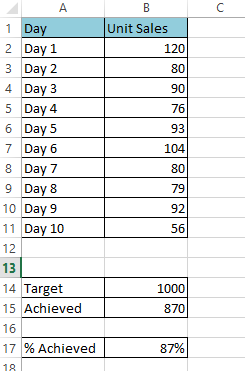 thermometer chart in excel 1