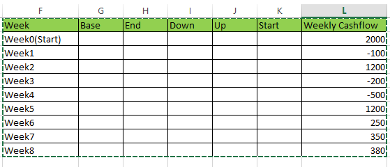 waterfall chart in excel 1