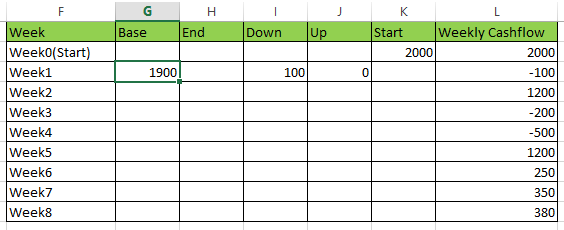 waterfall chart in excel 2