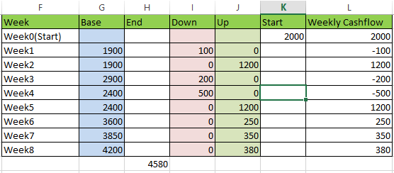 waterfall chart in excel 3