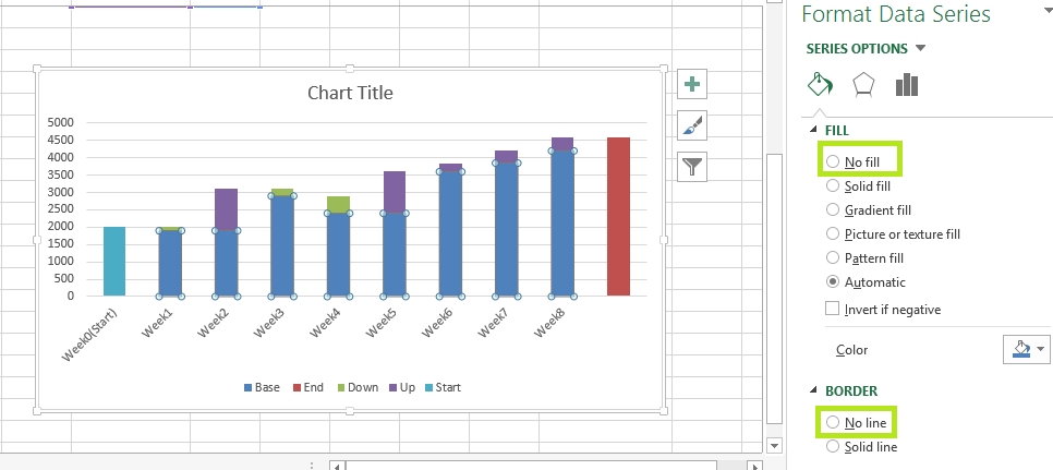 waterfall chart in excel 6