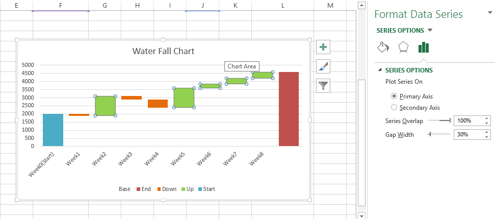 waterfall chart in excel 9