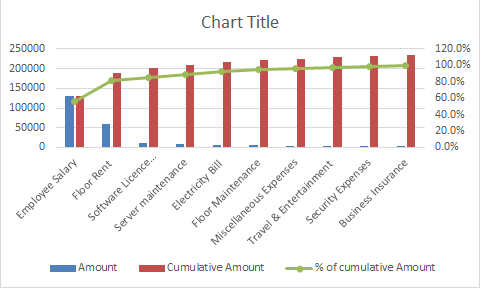pareto chart in excel 10