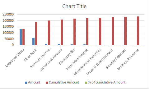 pareto chart in excel 8