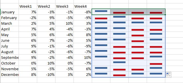 win loss chart in excel 3